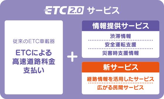 etc2.0_01