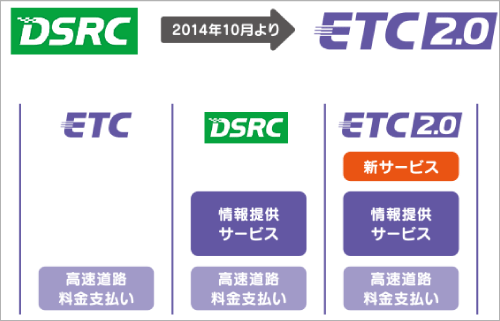etc2.0_03