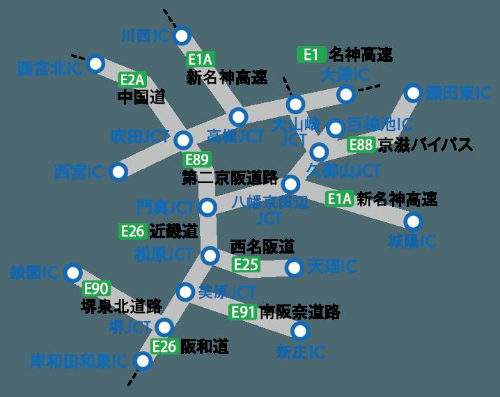 pct_index_03